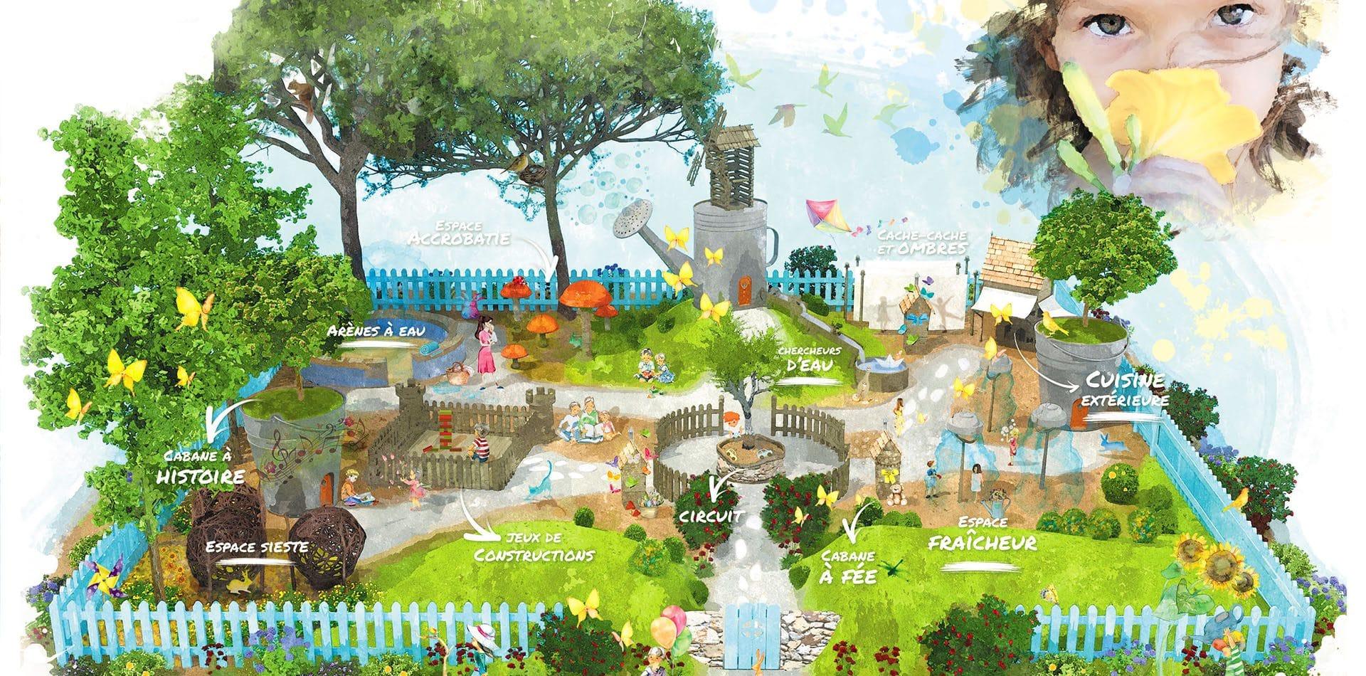 parc imaginaire enfant
